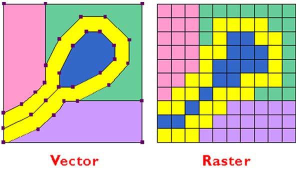 Векторизация изображения, перевод из растрового в векторный формат | 350x600